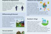 COVID-19 : Le raccomandazioni del Club alpino italiano